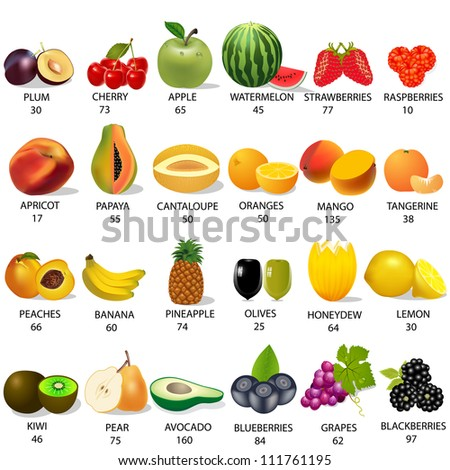 illustration set amount calories in fruit on white - stock vector