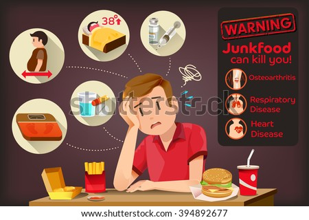 health effects of fast food in The food we eat gives our bodies the information and materials they need to  function properly if we don't get the right information, our metabolic processes.