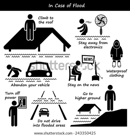 In Case of Flood Emergency Plan Stick Figure Pictogram Icons - stock vector