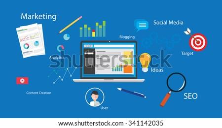 inbound marketing seo concept design - stock vector