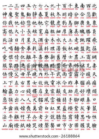 Include a lot of Chinese of the translation - stock vector