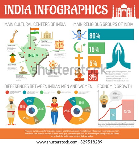 India infographics set with religion symbols and charts vector illustration - stock vector