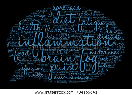 Inflammation word cloud on a black background.