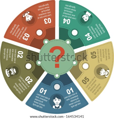 info graphics element are in the circle are connected in the center circle banner with a question mark on the small banner icon people and place for text - stock vector
