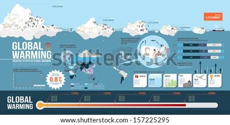 info graphics environment global warming  - stock vector