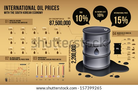 info graphics international oil price  - stock vector