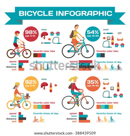 Infographic Bicycle for family ride. Vector Infographic set. Family cycling bike. Differences in riding a bicycle among the genders and ages. Different bikes and riding styles