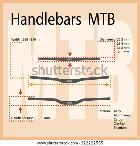 Infographic: Characteristics of a handlebars MTB. - stock vector