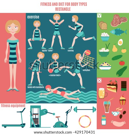 Infographic: fitness and diet for body type of rectangle. Exercises, fitness equipment, useful and harmful products. - stock vector