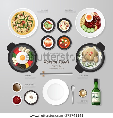 Infographic Korea foods business flat lay idea. Vector illustration hipster concept.can be used for layout, advertising and web design. - stock vector