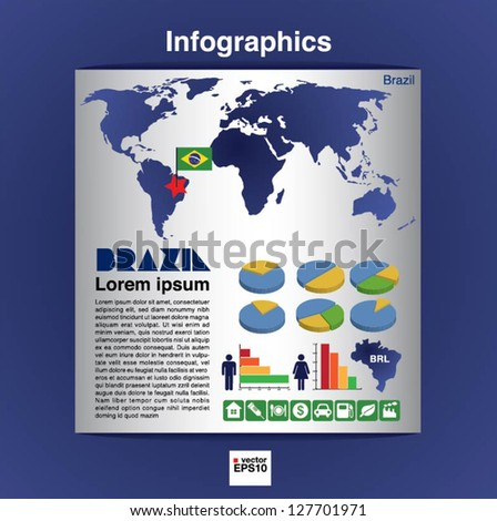 Infographic map of Brazil show  population and consumption  statistic information.EPS10 - stock vector