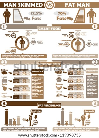 INFOGRAPHIC NUTRITION BROWN - stock vector