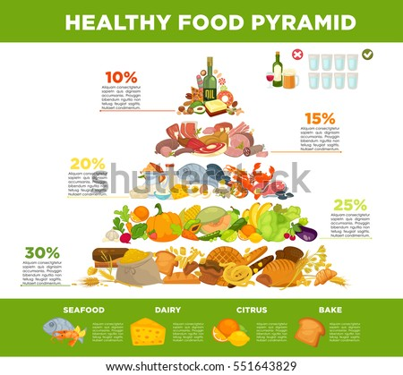 Infographic of food pyramid healthy eating. Diet for health with product: meat and fish, fruit and vegetable, bread, organic grain and dairy. Vector illustration in flat style.