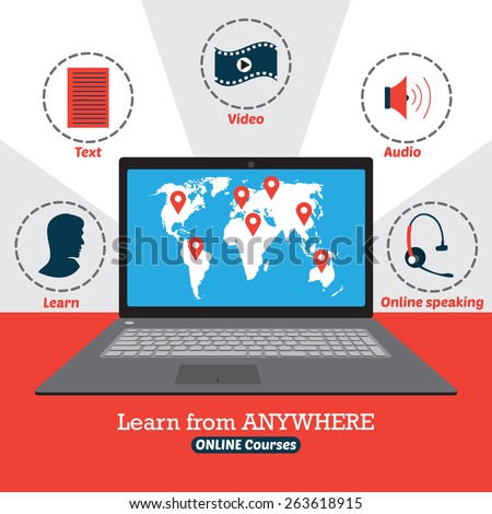 Infographic of online courses. Learn from anywhere. Video, audio, speaking and text materials. Notebook with map - stock vector