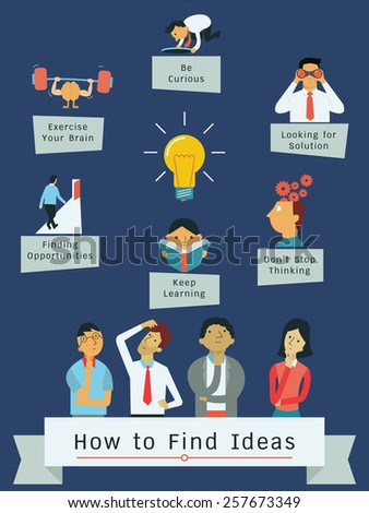 Infographic presenting how to find ideas, flat design with simple character of diverse people.  - stock vector