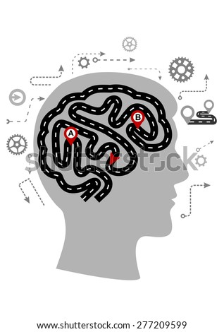 Infographic showing thought processes of a human brain with highway or road with a series of arrows and icons surrounding it