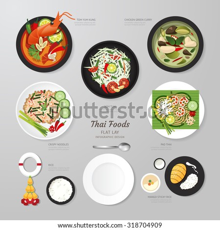 Infographic Thai foods business flat lay idea. Vector illustration hipster concept.can be used for layout, advertising and web design. - stock vector