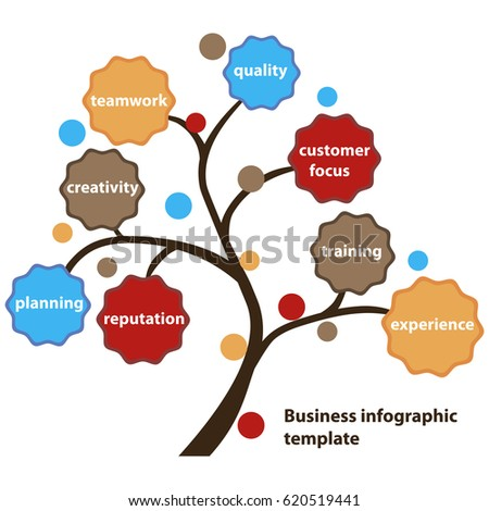 Business tree template kenindlecomfortzone business tree template accmission Gallery