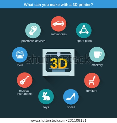 Infographic - what can you make with a 3D printer - stock vector