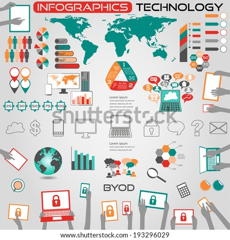 Infographics Computer Technology and BYOD - All objects grouped separately and easy to edit EPS10  - stock vector