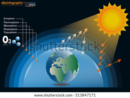 Infographics design with environment in nature global warming Illegal pollution Destroying Green Environment and earth with broken ozone layer - stock vector