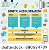 Infographics in flat style. Vector illustration about digital strategy, management, engagement, analysis, communication. Use in website, corporate report, presentation, advertising, marketing platform - stock photo