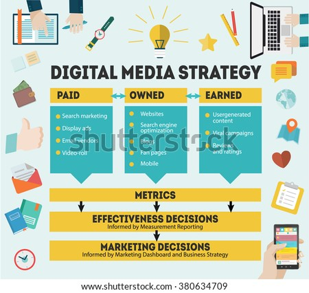 Infographics in flat style. Vector illustration about digital strategy, management, engagement, analysis, communication. Use in website, corporate report, presentation, advertising, marketing platform - stock vector