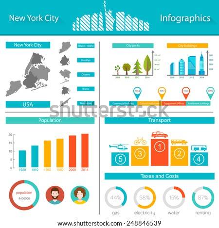 Infographics New York City - stock vector. Map, population, transportation, charts and diagrams on a white background for your business projects. - stock vector