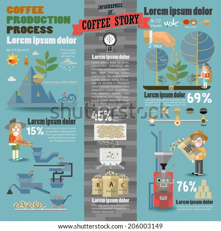 INFOGRAPHICS OF COFFEE STORY, Coffee Production Process. - stock vector