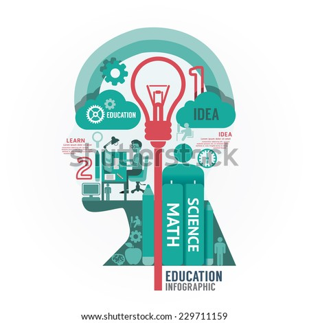 Infographics vector head education design diagram template - stock vector