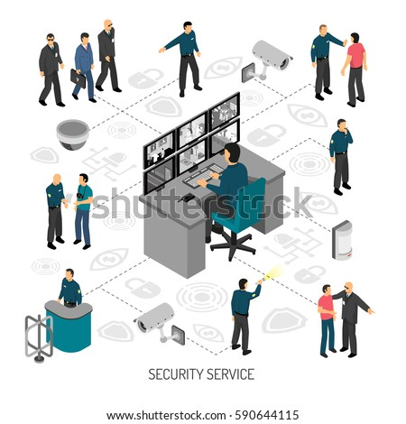 Infographics with flowchart of activity of security service including professional equipment on white background isometric vector illustration