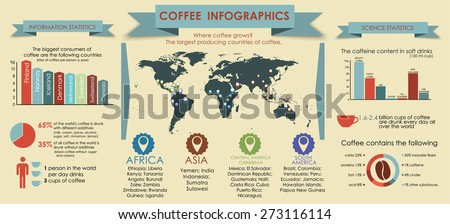 Infographics world map pointer it coffee stock vector royalty free infographics with world map and a pointer to it coffee producing countries diagrams and ccuart Images