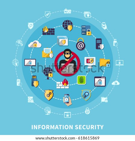 how informatics help in security of Health informatics professionals dealing with the security of patient information,  therefore, may find that existing defenses are aligned more with web-based.