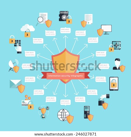 Information security infographic set with computer and website protection elements vector illustration - stock vector