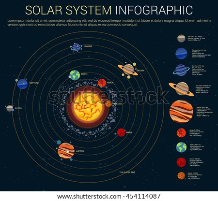 Planets Sun Diagram Search For Wiring Diagrams
