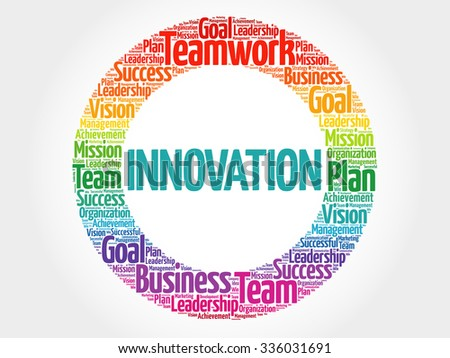 INNOVATION circle stamp word cloud, business concept - stock vector