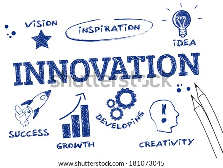 Innovation is the application of better solutions that meet new requirements, unarticulated needs, or existing market needs - stock vector
