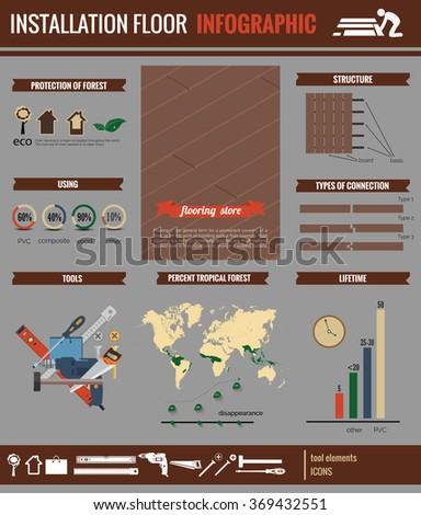 Installation floor infographic, tools for repairs,  renovation, remodeling.  Icon tools: saw, ruler, building level, nail, screwdriver, drill, hammer