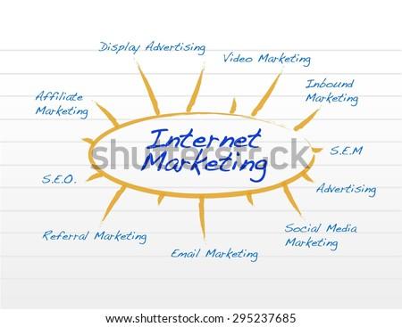 internet marketing notepad conceptual illustration design - stock vector