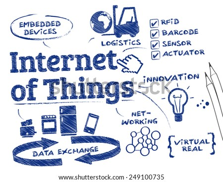 Internet of Things. Chart with keywords and icons - stock vector