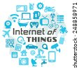 internet of things vector...