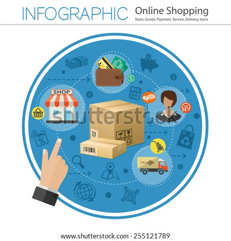 Internet Online Shopping Infographic with Realistic 3D and Flat Icons for e-commerce, Box and Hand. Vector illustration. - stock vector