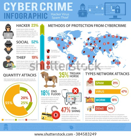 Internet Security and Cyber Crime Infographics with Flat Icon Set Like Hacker, Virus, Spam, Thief. Vector for Flyer, Poster, Web Site and Printing Advertising. - stock vector