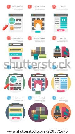 Internet shopping process of purchasing and delivery. Business online sale icons. Poster concept with icons of buying product via online shop e-commerce ideas symbol shopping elements in flat design - stock vector