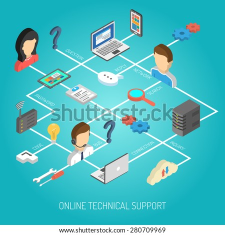 Internet support concept with isometric customer service icons in flowchart vector illustration - stock vector
