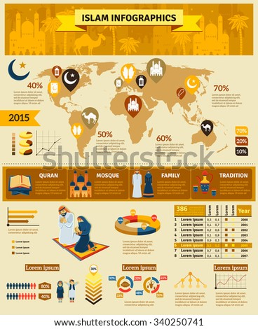 Islam and muslim people infographic set with world percentage and statistics flat vector illustration  - stock vector