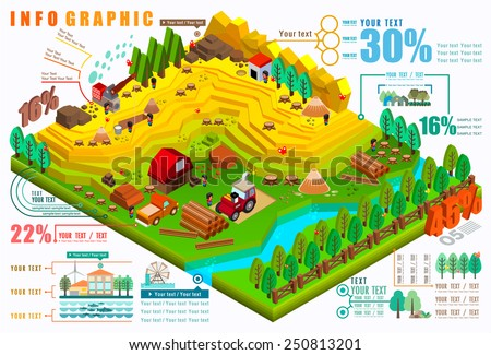 Isometric eco Infographics set for ecological and a timber industry,  Timber Logging Worker Deforestation, Vector illustration mountainside life set collection landscape - stock vector