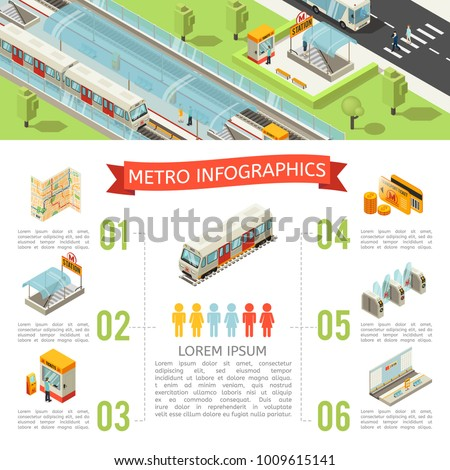 Isometric metro infographic concept with map subway entrance ticket booth transport card turnstile underground platform vector illustration