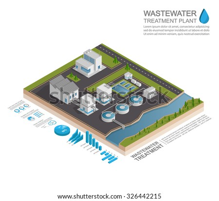 Isometric wastewater treatment plant infographic concept, vector - stock vector