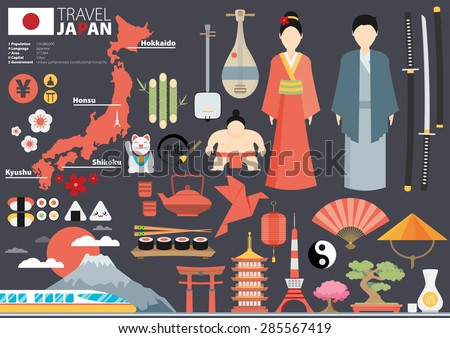 Japan Flat Icons Design Travel Concept.Vector - stock vector
